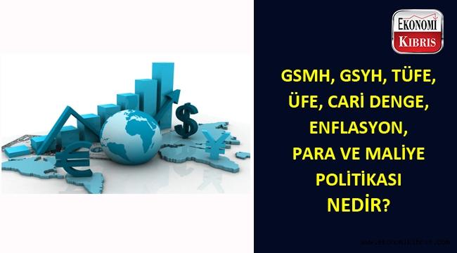 Bazı ekonomi kelimeleri ve anlamları...