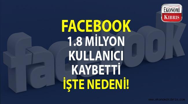 Facebook skandalların ardından büyük oranda kullanıcı kaybetti...