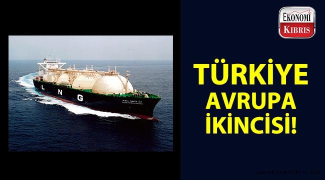 LNG ithalatında Türkiye, Avrupa ikincisi...