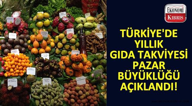 Türkiye'de yıllık gıda takviyesi pazar büyüklüğü açıklandı!..