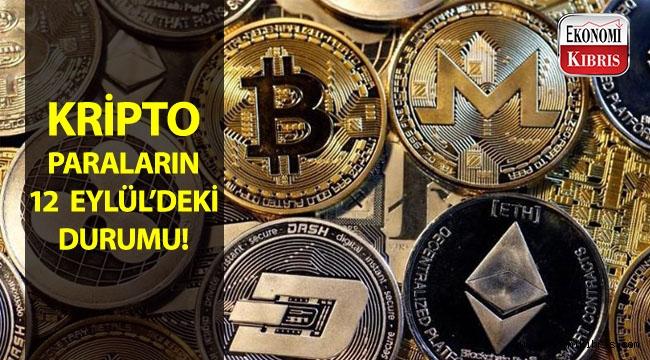 Kripto para piyasasının 12 Eylül'deki durumu...