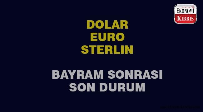 Iktisatbank Hazine Grup Müdürü Emre Değirmencioğlu bayram sonrası verileri yorumladı!