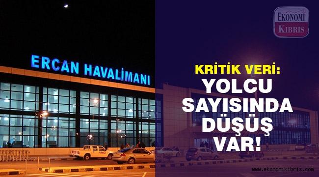 Ercan Havalimanı'nın ilk 6 aylık verilerine göre yolcu sayısında düşüş var!