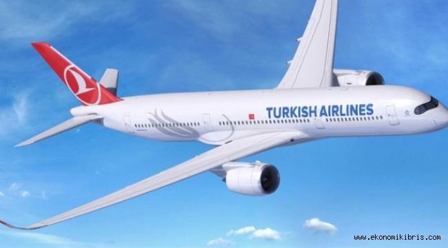 Türk Hava Yolları (THY) 2020 yılı hedef ve beklentilerini açıkladı...