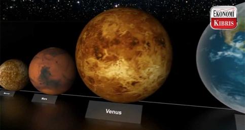 Dünya'nın en büyük yıldız ile mukayesesi!